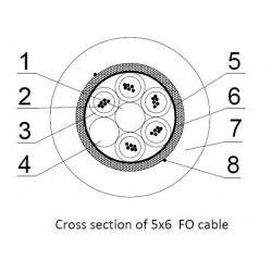 Cablu Fibra Optica Multitub LTC-RP 24 fibre 2x12 2.7kN