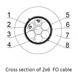 Cablu Fibra Optica ADSS 24 fibre 4x6 2.5kN