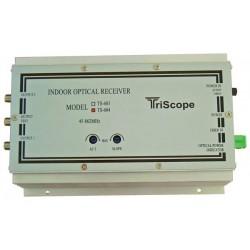 Receptor Optic