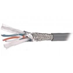 Cablu industrial