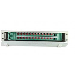 Patch panel optic