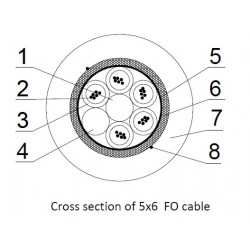 Cablu Fibra Optica Multitub LTC-RP 12 fibre 2x6 2.7kN