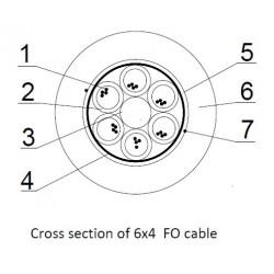 Cablu Fibra Optica Multitub LTC-RP 12 fibre 2x6 4kN