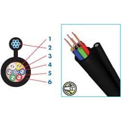 Cablu fibra optica Figure 8