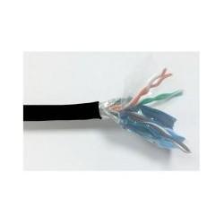Cablu BELDEN SF-UTP cat5E TWIN