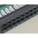 Patchpanel UTP-FTP
